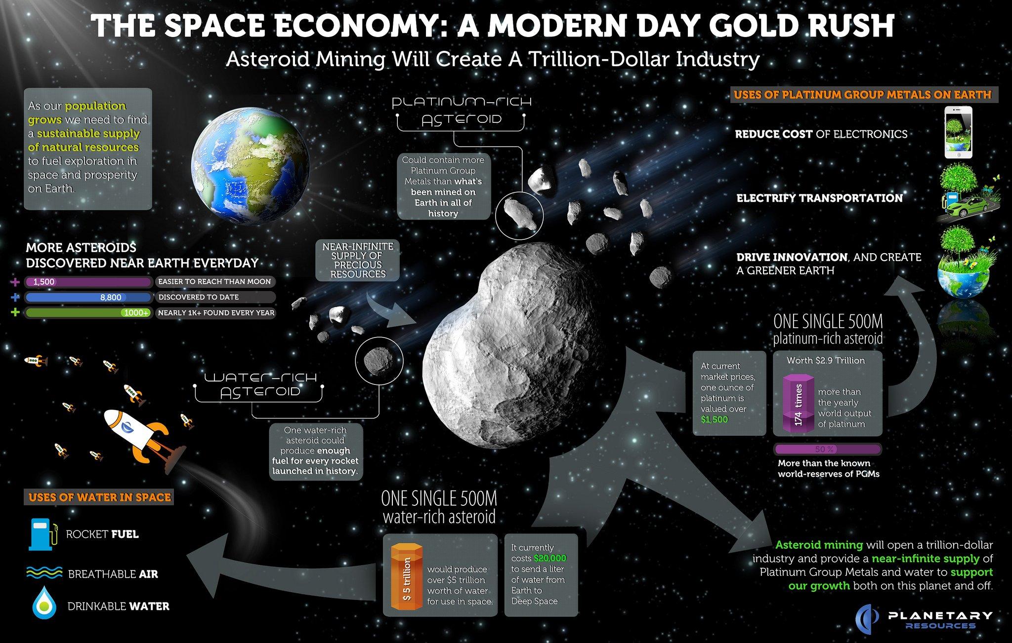 Закон США о конкурентоспособности коммерческих космических запусков